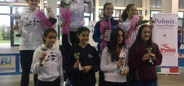 Finalisti - Arianna Franco - Lucca 2019