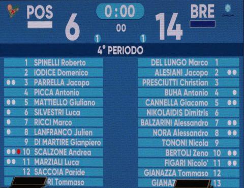 Posillipo - Brescia 2019 (7)