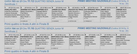 Meeting Piediluco marzo 2021 (13)